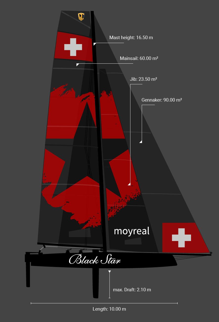 BlackStar_Boat_2019_E